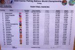 The Netherlands won Coarse Fishing World Championship, disaster for Drennan Team England